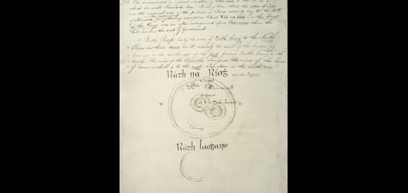 Ordnance Survey of Ireland Archive | Royal Irish Academy